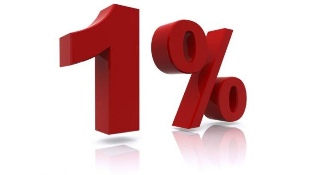 Сила одного процента: как легко изменить жизнь? Советы от бизнес-коуча Анны Янки.